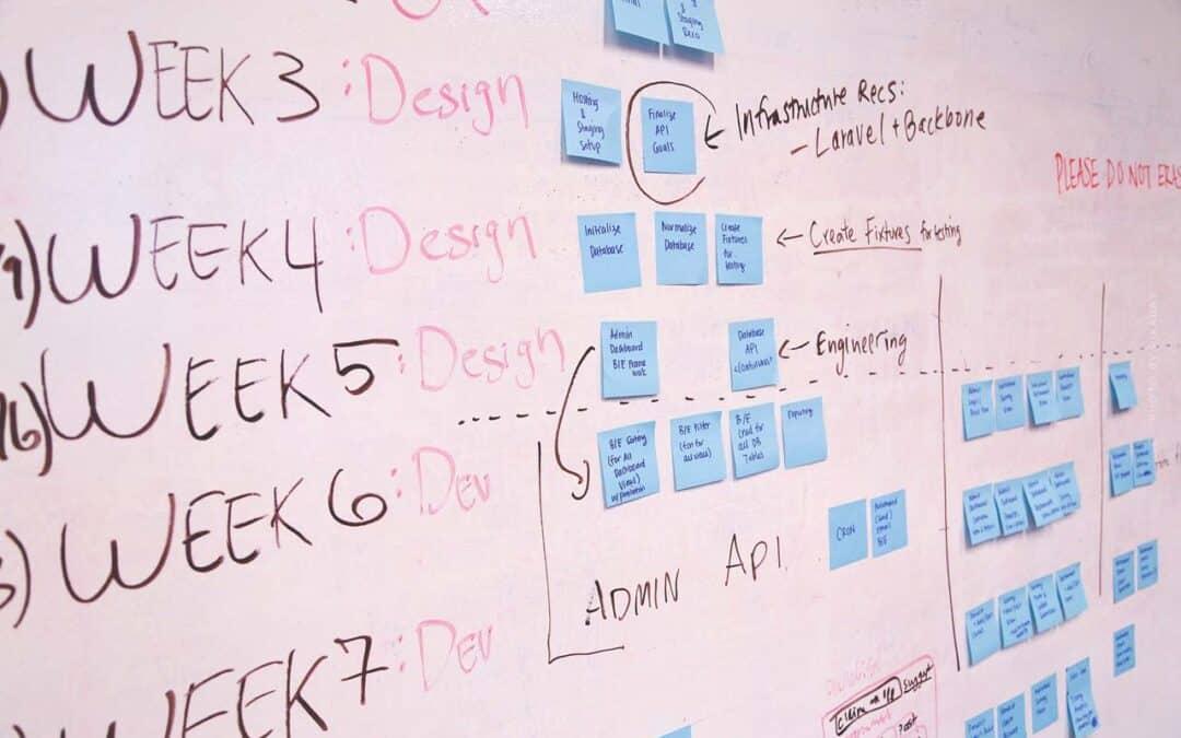 Lexware Planer lernen (5): Angebote, Dienstplan und Buisnessplan – Erklärvideos